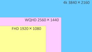 解像度比較_4k,WQHD,FHD