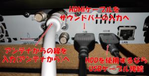 サウンドバー使用時のチューナー(HVTR-BCTX3)接続手順