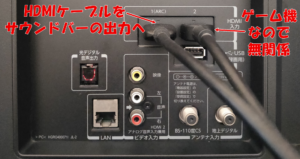 サウンドバー使用時のテレビ(TV)接続手順