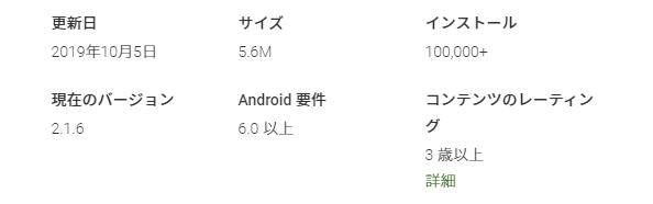 電話帳X_更新日・サイズ・インストール数・バージョン・要件