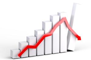 下落による投資失敗