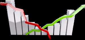 株価暴落チャレンジ