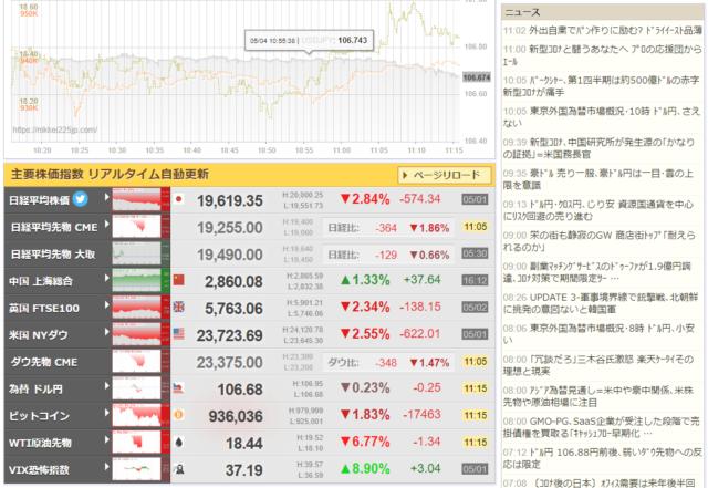 nikkei225jp_主要株価指数リアルタイム自動更新&ニュース