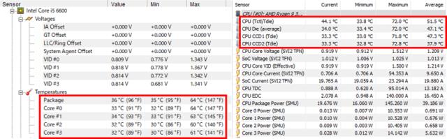 ベンチ(CINEBENCH R20)時の温度比較