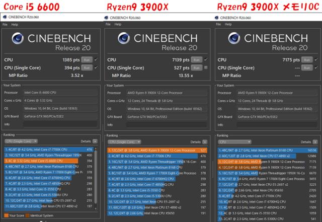 PCベンチ比較_Core i5 6600 vs Ryzen9 3900X