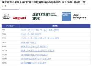 米国ETF_買付手数料無料リスト