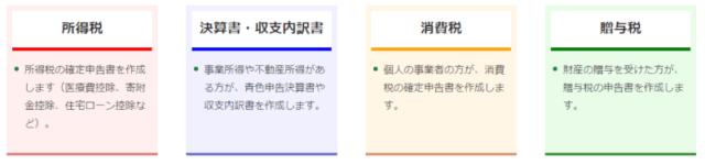 国税庁_確定申告書等_必要書類を選択