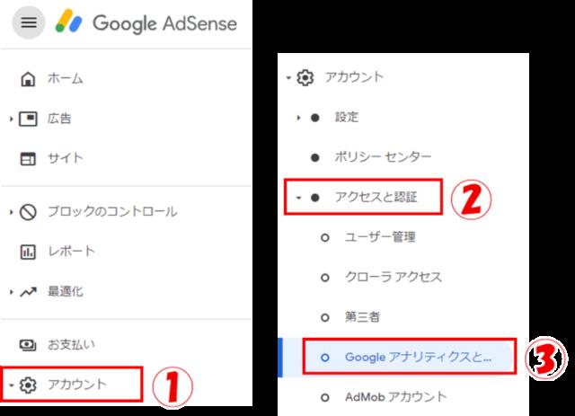 Google AdSense&Analyticsリンク確認01