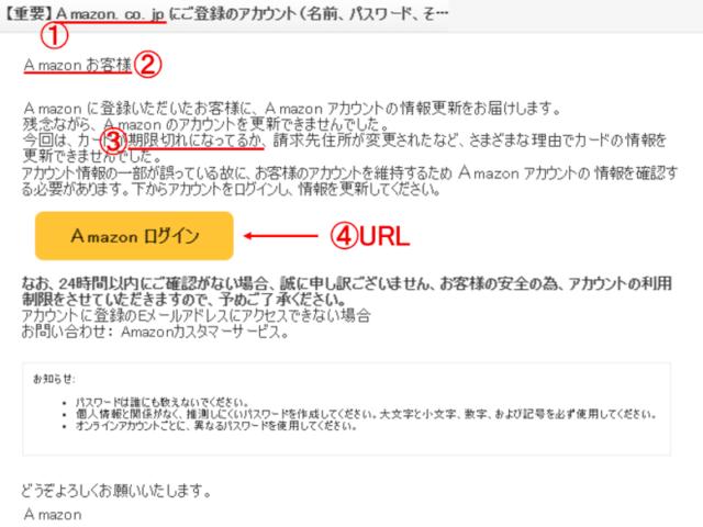 Amazonフィッシングメール_【重要】Аmazon. co. jp にご登録のアカウント(名前、パスワード、その他個人情報)の確認