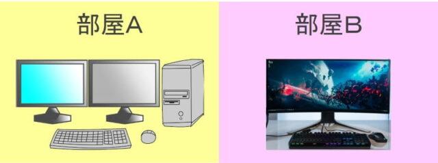 別の部屋のPCを操作する方法_初期イメージ図