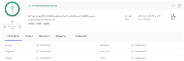 VirusTotal(ウイルストータル)_ハッシュ検索結果0 of 73