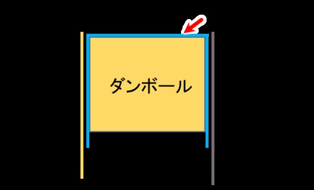 作業場所_アパートのベランダに簡易な塗装ブースを作成_上から見た図