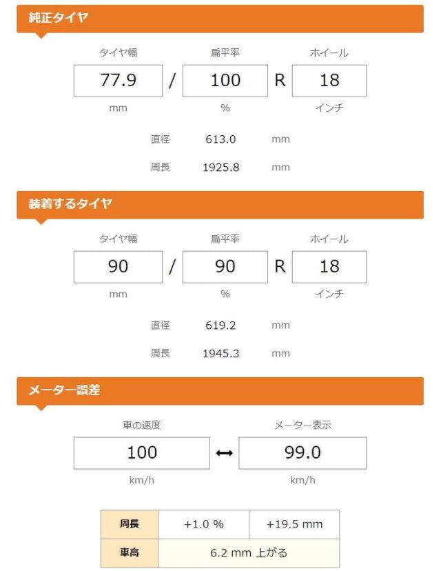 [計算機]タイヤサイズ変更時のメーター誤差_2.75-18と90-90-18比較